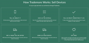 Trademore how it works